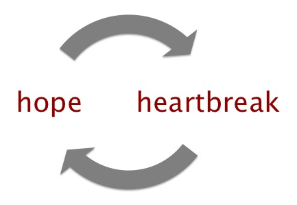 Hope heartbreak 2